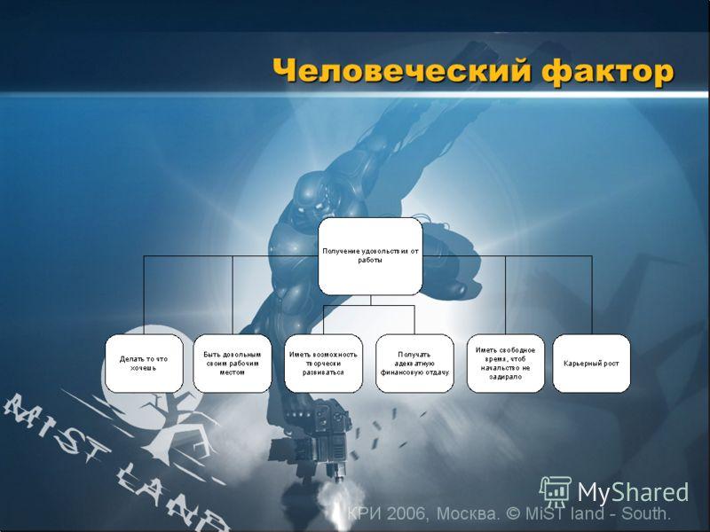 КРИ 2006, Москва. © MiST land - South. Человеческий фактор