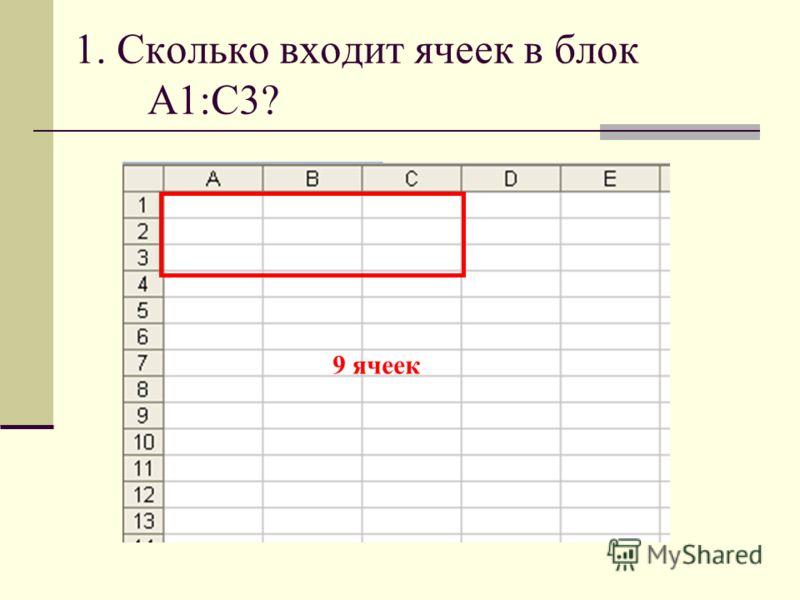 1. Сколько входит ячеек в блок А1:С3? 9 ячеек