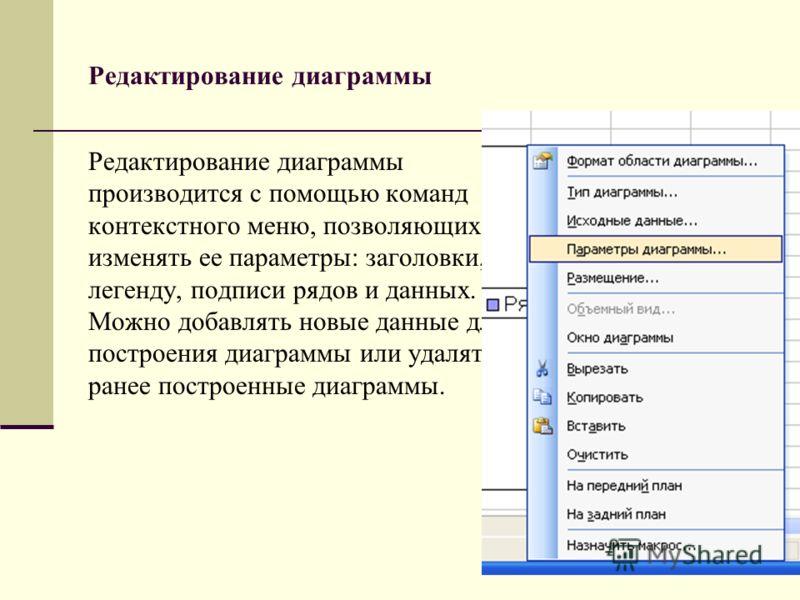 Редактирование диаграммы Редактирование диаграммы производится с помощью команд контекстного меню, позволяющих изменять ее параметры: заголовки, легенду, подписи рядов и данных. Можно добавлять новые данные для построения диаграммы или удалять ранее