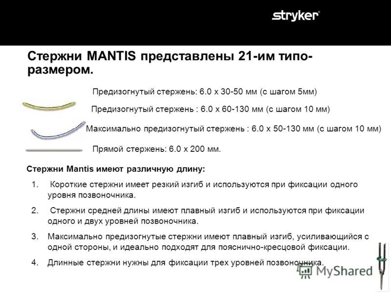 New Persuader Винты MANTIS представлены 19 типо-размеров.