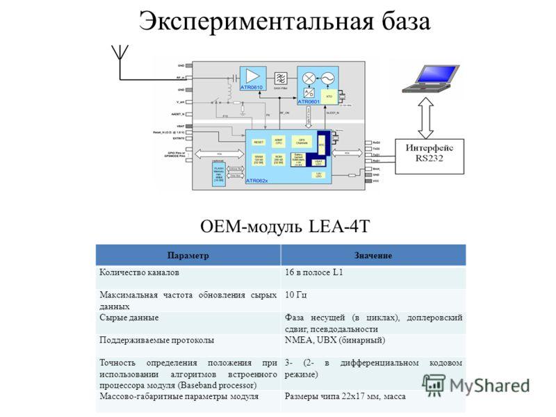 Экспериментальная база OEM-модуль LEA-4T ПараметрЗначение Количество каналов16 в полосе L1 Максимальная частота обновления сырых данных 10 Гц Сырые данныеФаза несущей (в циклах), доплеровский сдвиг, псевдодальности Поддерживаемые протоколыNMEA, UBX (