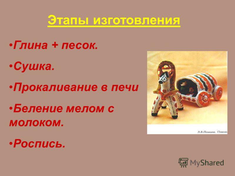 Сначала языческое божество Праздничные свистульки Детские игрушки Сувенир Декоративная скульптура Назначение дымковской игрушки