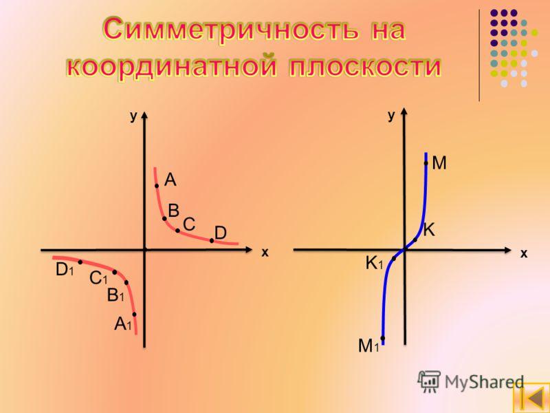 y y x x A B C D A1A1 B1B1 C1C1 D1D1 M K K1K1 M1M1