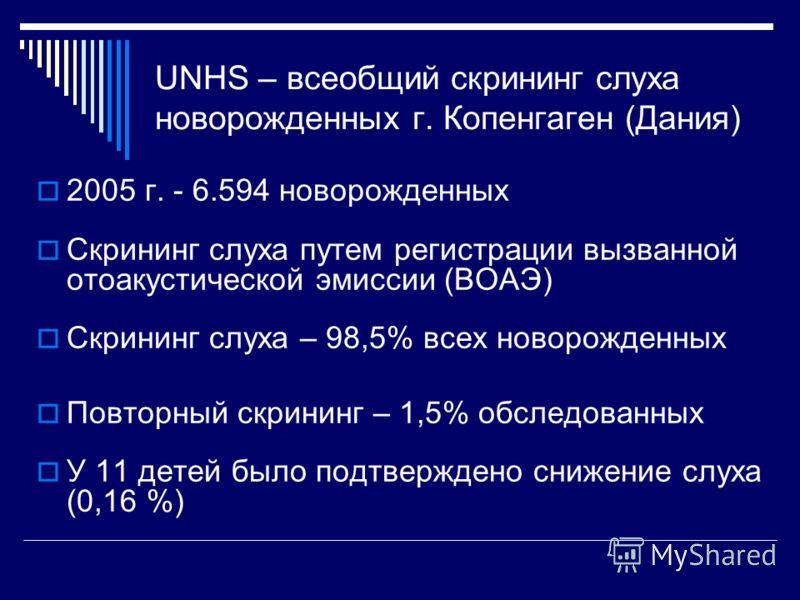 UNHS – всеобщий скрининг слуха новорожденных г. Копенгаген (Дания) 2005 г. - 6.594 новорожденных Скрининг слуха путем регистрации вызванной отоакустической эмиссии (ВОАЭ) Скрининг слуха – 98,5% всех новорожденных Повторный скрининг – 1,5% обследованн