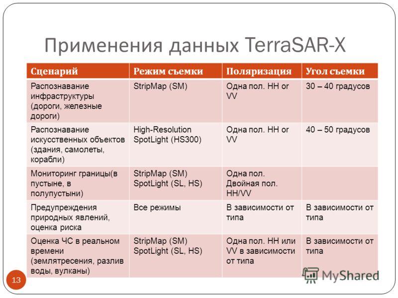 Применения данных TerraSAR-X 13 СценарийРежим съемкиПоляризацияУгол съемки Распознавание инфраструктуры (дороги, железные дороги) StripMap (SM)Одна пол. HH or VV 30 – 40 градусов Распознавание искусственных объектов (здания, самолеты, корабли) High-R