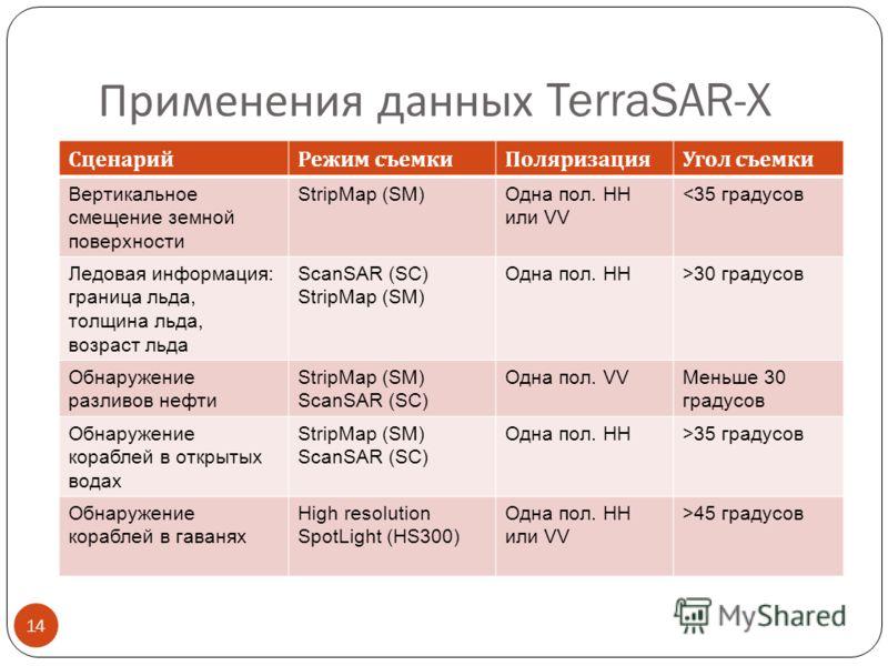 Применения данных TerraSAR-X 14 СценарийРежим съемкиПоляризацияУгол съемки Вертикальное смещение земной поверхности StripMap (SM)Одна пол. HH или VV 30 градусов Обнаружение разливов нефти StripMap (SM) ScanSAR (SC) Одна пол. VVМеньше 30 градусов Обна