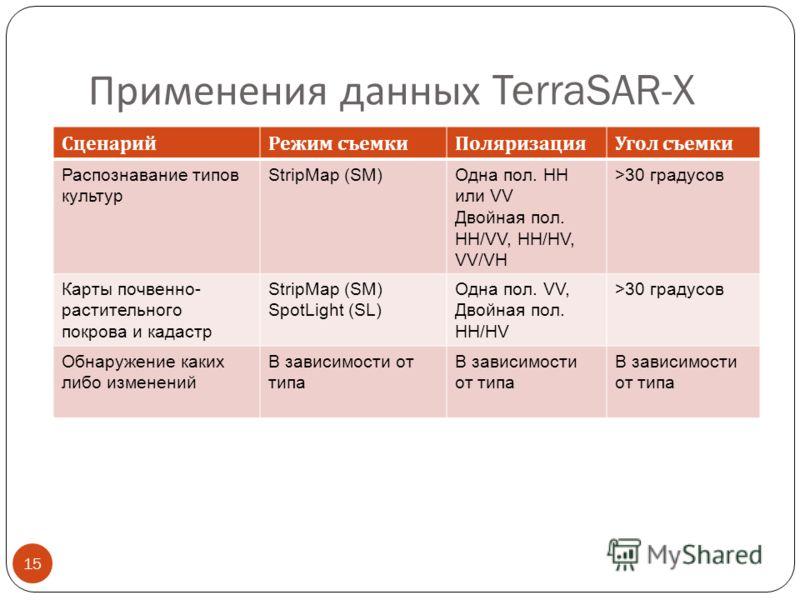 Применения данных TerraSAR-X 15 СценарийРежим съемкиПоляризацияУгол съемки Распознавание типов культур StripMap (SM)Одна пол. HH или VV Двойная пол. HH/VV, HH/HV, VV/VH >30 градусов Карты почвенно- растительного покрова и кадастр StripMap (SM) SpotLi