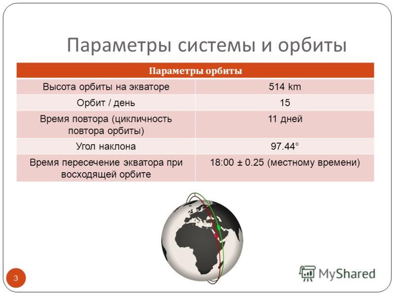Параметры системы и орбиты Параметры орбиты Высота орбиты на экваторе514 km Орбит / день15 Время повтора (цикличность повтора орбиты) 11 дней Угол наклона97.44° Время пересечение экватора при восходящей орбите 18:00 ± 0.25 (местному времени) 3