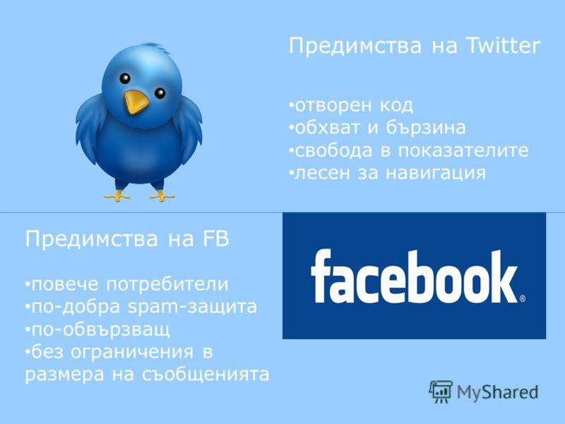 Предимства на Twitter отворен код обхват и бързина свобода в показателите лесен за навигация Предимства на FB повече потребители по-добра spam-защита по-обвързващ без ограничения в размера на съобщенията