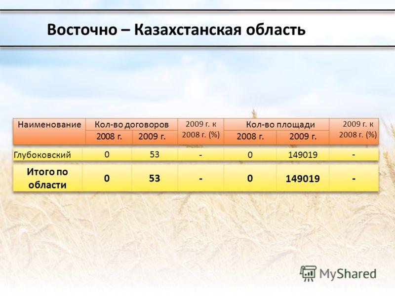 Восточно – Казахстанская область