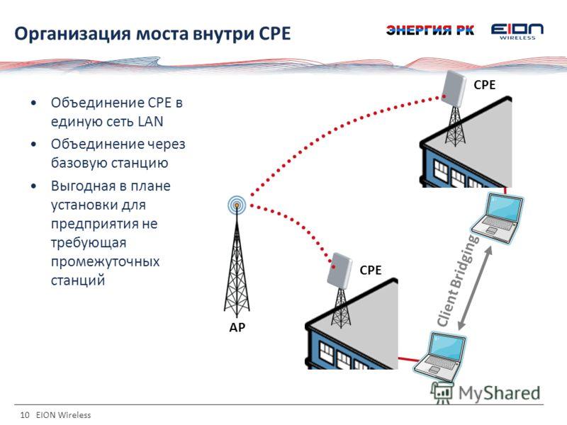 10 EION Wireless 10 Организация моста внутри CPE AP CPE Client Bridging Объединение CPE в единую сеть LAN Объединение через базовую станцию Выгодная в плане установки для предприятия не требующая промежуточных станций