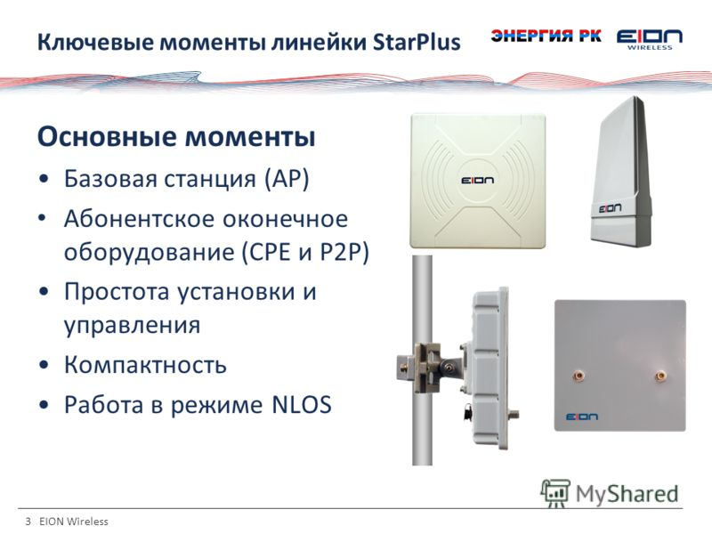 3 EION Wireless Ключевые моменты линейки StarPlus Основные моменты Базовая станция (AP) Абонентское оконечное оборудование (CPE и P2P) Простота установки и управления Компактность Работа в режиме NLOS
