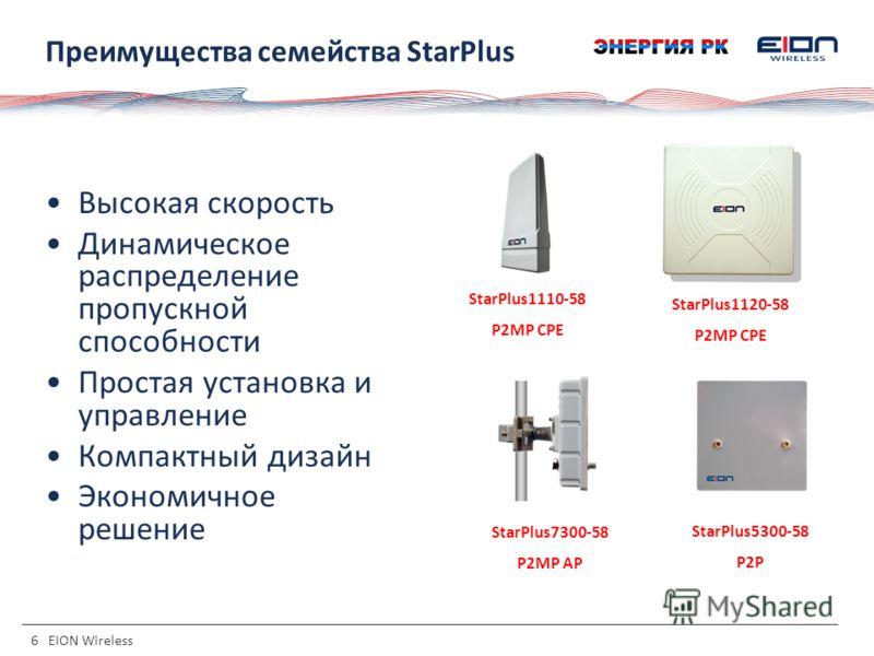 6 EION Wireless Преимущества семейства StarPlus Высокая скорость Динамическое распределение пропускной способности Простая установка и управление Компактный дизайн Экономичное решение StarPlus1110-58 P2MP CPE StarPlus1120-58 P2MP CPE StarPlus7300-58