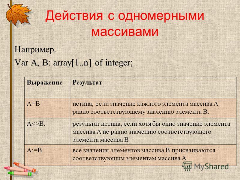Действия с одномерными массивами Например. Var A, B: array[1..n] of integer; ВыражениеРезультат A=BA=Bистина, если значение каждого элемента массива A равно соответствующему значению элемента B. AB.результат истина, если хотя бы одно значение элемент
