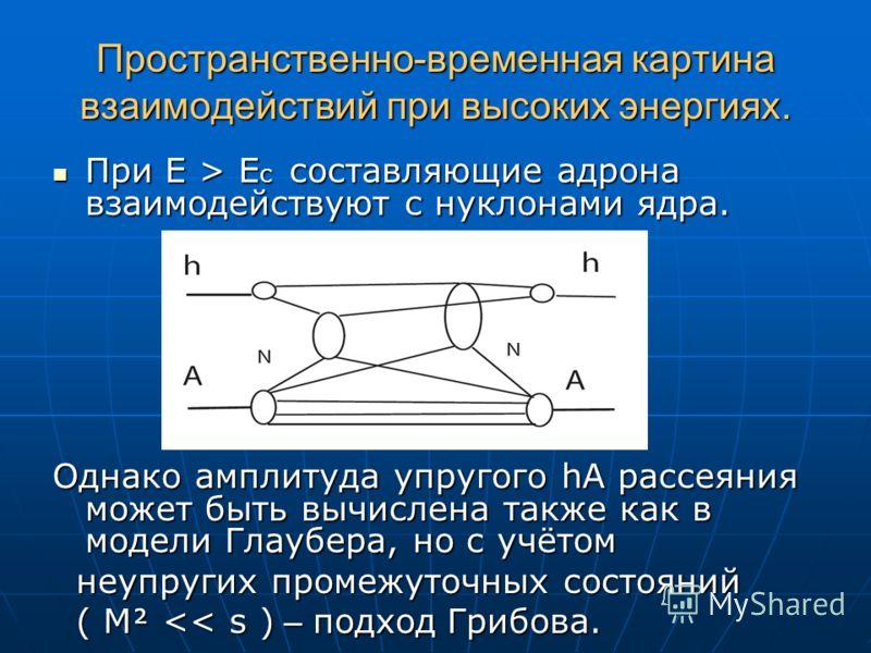 Пространственно-временная картина взаимодействий при высоких энергиях. При E > E c составляющие адрона взаимодействуют с нуклонами ядра. При E > E c составляющие адрона взаимодействуют с нуклонами ядра. Однако амплитуда упругого hA рассеяния может бы