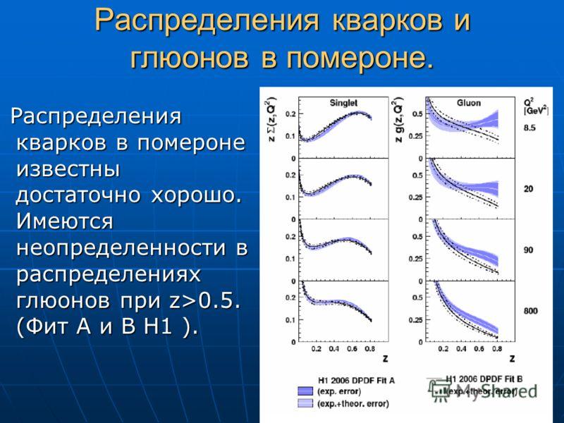Распределения кварков и глюонов в помероне. Распределения кварков в помероне известны достаточно хорошо. Имеются неопределенности в распределениях глюонов при z>0.5. (Фит A и B H1 ). Распределения кварков в помероне известны достаточно хорошо. Имеютс