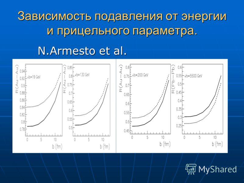 Зависимость подавления от энергии и прицельного параметра. N.Armesto et al. N.Armesto et al.