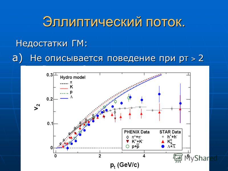 Эллиптический поток. Недостатки ГМ: Недостатки ГМ: а) Не описывается поведение при р Т > 2 Гэв. Вязкость?