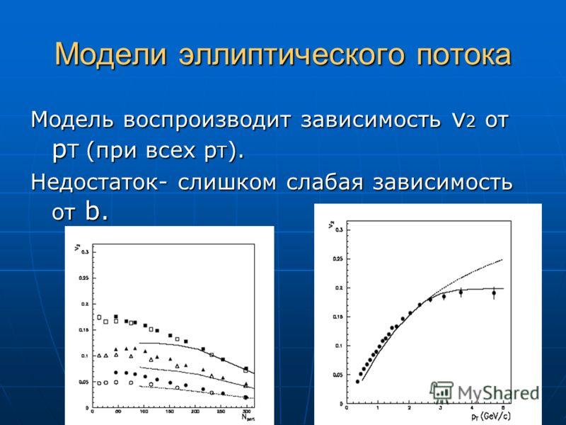 Модели эллиптического потока Модель воспроизводит зависимость v 2 от р Т (при всех р Т ). Недостаток- слишком слабая зависимость от b.