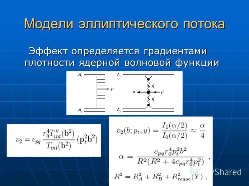 Модели эллиптического потока Эффект определяется градиентами плотности ядерной волновой функции Эффект определяется градиентами плотности ядерной волновой функции