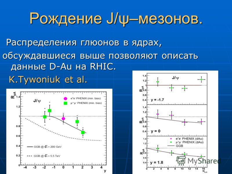 Рождение J/ψ–мезонов. Распределения глюонов в ядрах, Распределения глюонов в ядрах, обсуждавшиеся выше позволяют описать данные D-Au на RHIC. K.Tywoniuk et al. K.Tywoniuk et al.