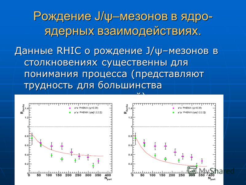 Рождение J/ψ–мезонов в ядро- ядерных взаимодействиях. Данные RHIC о рождение J/ψ–мезонов в столкновениях существенны для понимания процесса (представляют трудность для большинства теоретических моделей).
