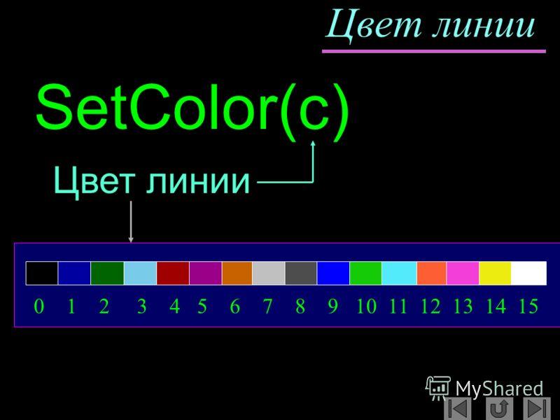 Цвет линии SetColor(c) Цвет линии 0 1 2 3 4 5 6 7 8 9 10 11 12 13 14 15