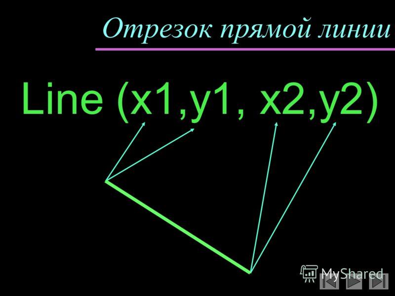 Отрезок прямой линии Line (x1,y1, x2,y2)