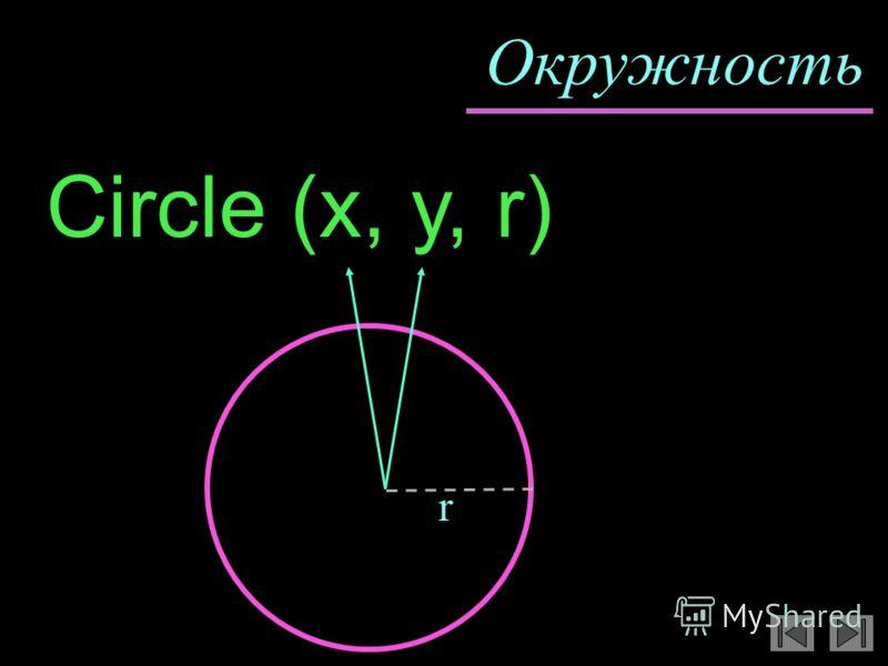 Окружность Circle (x, y, r) r