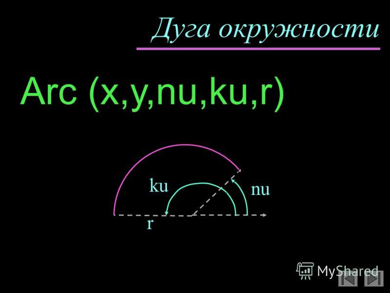 Дуга окружности Arc (x,y,nu,ku,r) nu ku r