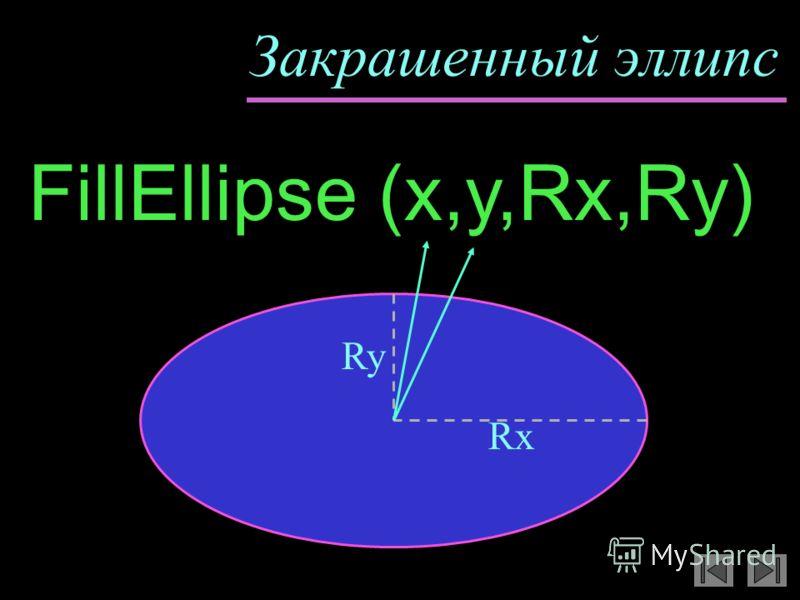 Закрашенный эллипс FillEllipse (x,y,Rx,Ry) Rx Ry