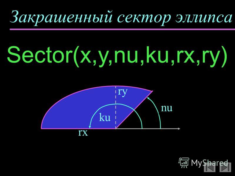 Закрашенный сектор эллипса Sector(x,y,nu,ku,rx,ry) Rx nu ku rx ry
