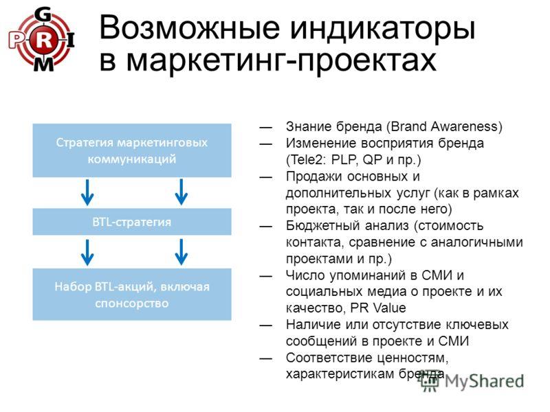Возможные индикаторы в маркетинг-проектах Стратегия маркетинговых коммуникаций BTL-стратегия Набор BTL-акций, включая спонсорство Знание бренда (Brand Awareness) Изменение восприятия бренда (Tele2: PLP, QP и пр.) Продажи основных и дополнительных усл