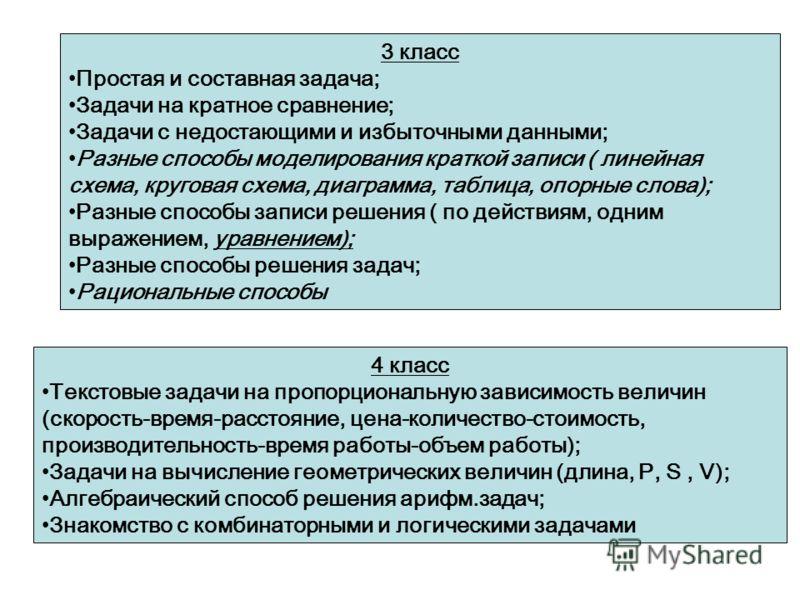 записи ( линейная схема,