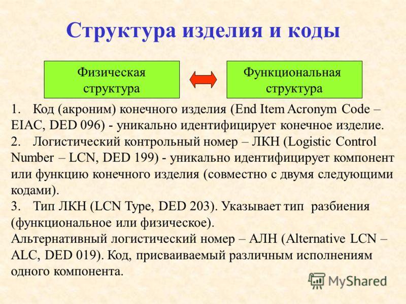 Структура изделия и коды Физическая структура Функциональная структура 1. Код (акроним) конечного изделия (End Item Acronym Code – EIAC, DED 096) - уникально идентифицирует конечное изделие. 2. Логистический контрольный номер – ЛКН (Logistic Control