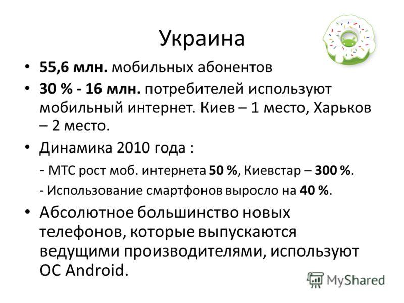 Украина 55,6 млн. мобильных абонентов 30 % - 16 млн. потребителей используют мобильный интернет. Киев – 1 место, Харьков – 2 место. Динамика 2010 года : - МТС рост моб. интернета 50 %, Киевстар – 300 %. - Использование смартфонов выросло на 40 %. Абс