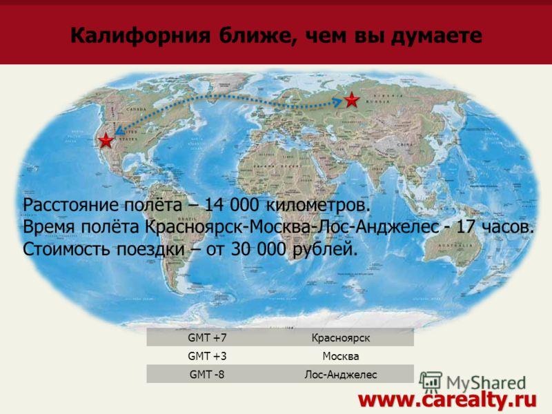 Калифорния ближе, чем вы думаете Расстояние полёта – 14 000 километров. Время полёта Красноярск-Москва-Лос-Анджелес - 17 часов. Стоимость поездки – от 30 000 рублей. GMT +7Красноярск GMT +3Москва GMT -8Лос-Анджелес www.carealty.ru