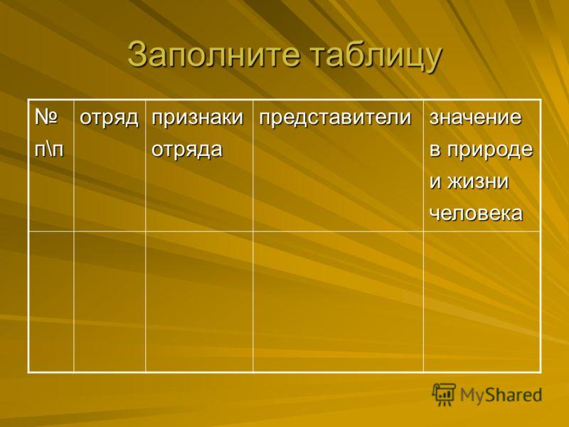 Заполните таблицу п\потрядпризнакиотрядапредставителизначение в природе и жизни человека