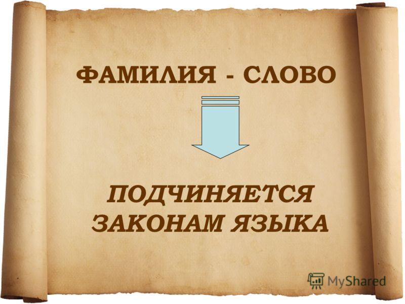 Указ Следует записать всех людей, проживающих в городах деревнях, по именам, с отцы и с прозвищи. Царь ПетрI Алексеевич