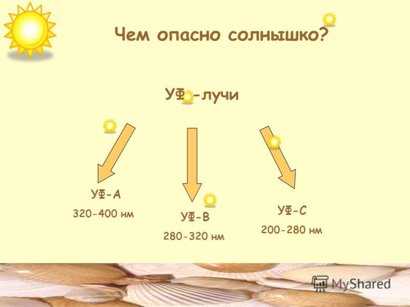 Чем опасно солнышко? УФ-А 320-400 нм УФ-В 280-320 нм УФ-С 200-280 нм УФ -лучи