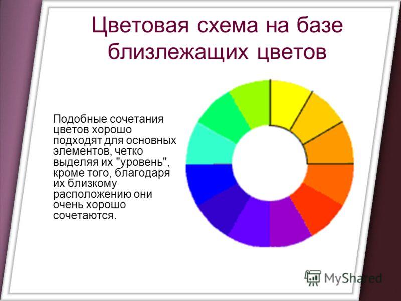 Цветовая схема на базе близлежащих цветов Подобные сочетания цветов хорошо подходят для основных элементов, четко выделяя их уровень, кроме того, благодаря их близкому расположению они очень хорошо сочетаются.