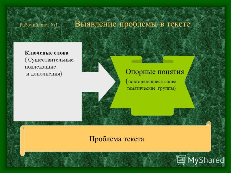 Вывод Выполнение проекта. Творческий этап Аргументы Тезис сочинения рассуждения Авторская позиция