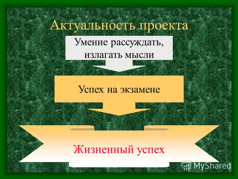 Тип проекта – исследовательско – творческий Заказчик проекта- Сетовская СОШ Предполагаемый продукт- письменные творческие работы учащихся