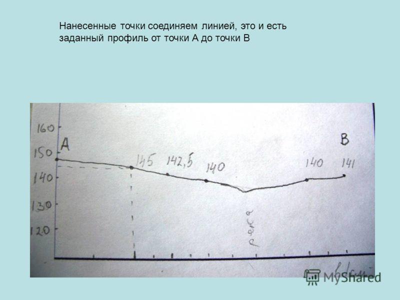Нанесенные точки соединяем линией, это и есть заданный профиль от точки А до точки B