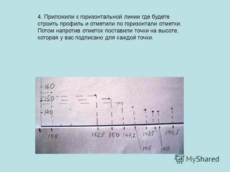 4. Приложили к горизонтальной линии где будете строить профиль и отметили по горизонтали отметки. Потом напротив отметок поставили точки на высоте, которая у вас подписано для каждой точки.