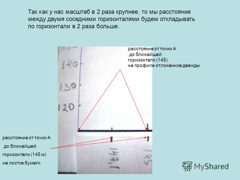 Так как у нас масштаб в 2 раза крупнее, то мы расстояние между двумя соседними горизонталями будем откладывать по горизонтали в 2 раза больше. расстояние от точки А до ближайшей горизонтали (145 м) на листке бумаги расстояние от точки А до ближайшей