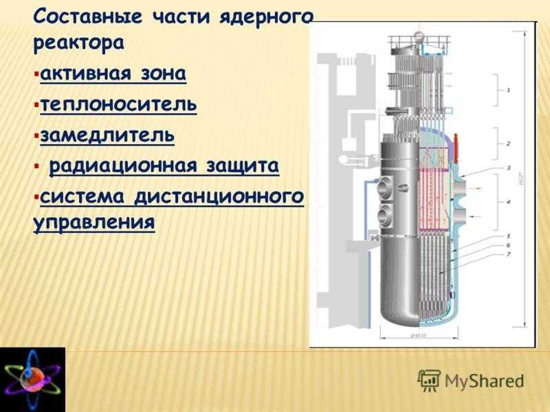Составные части ядерного реактора активная зона теплоноситель замедлитель радиационная защита система дистанционного управления