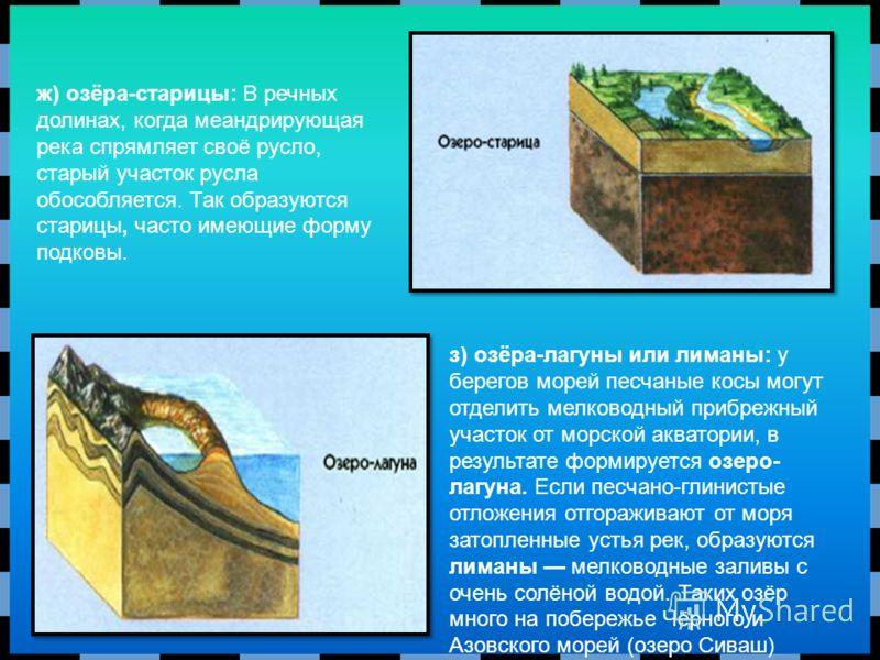 з) озёра-лагуны или лиманы: у берегов морей песчаные косы могут отделить мелководный прибрежный участок от морской акватории, в результате формируется озеро- лагуна. Если песчано-глинистые отложения отгораживают от моря затопленные устья рек, образую