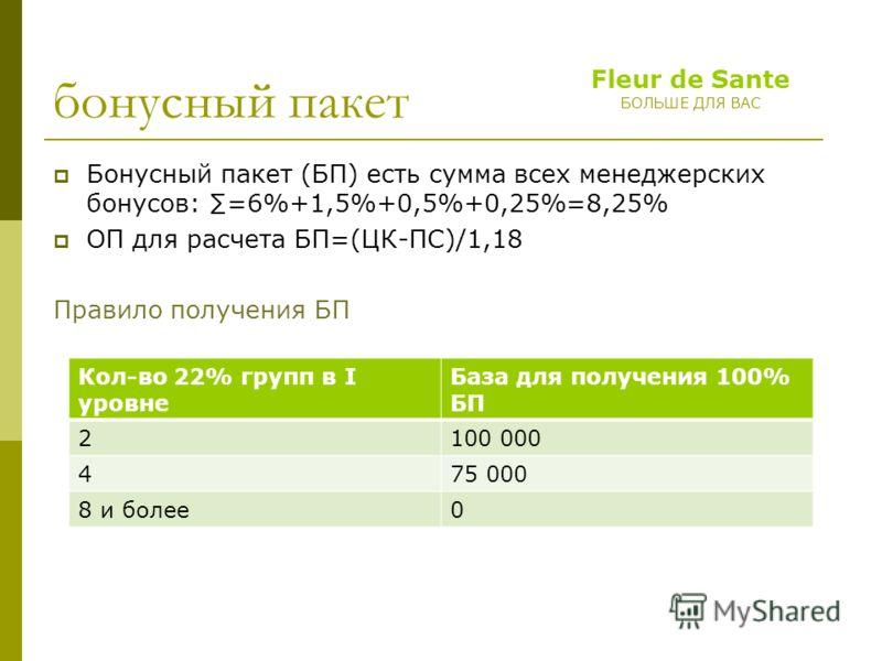 Fleur de Sante БОЛЬШЕ ДЛЯ ВАС бонусный пакет Бонусный пакет (БП) есть сумма всех менеджерских бонусов: =6%+1,5%+0,5%+0,25%=8,25% ОП для расчета БП=(ЦК-ПС)/1,18 Правило получения БП Кол-во 22% групп в I уровне База для получения 100% БП 2100 000 475 0