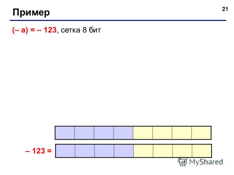 21 Пример (– a) = – 123, сетка 8 бит – 123 =